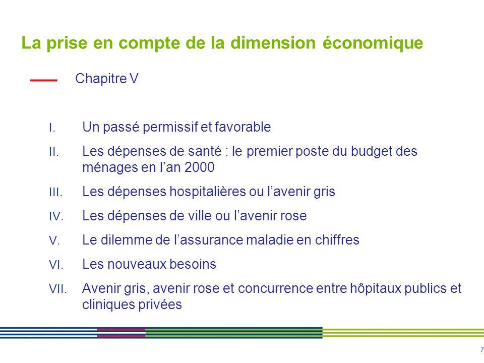 7 La prise en compte de la dimension économique Chapitre V I. Un passé permissif et favorable II. Les dépenses de santé : le premier poste du budget d