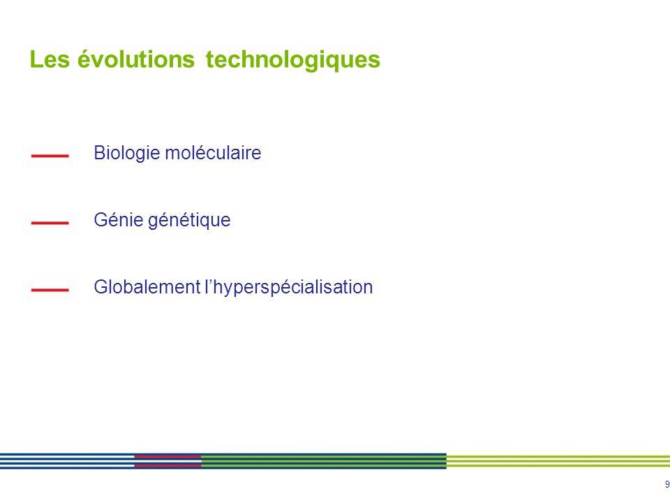 9 Les évolutions technologiques Biologie moléculaire Génie génétique Globalement lhyperspécialisation