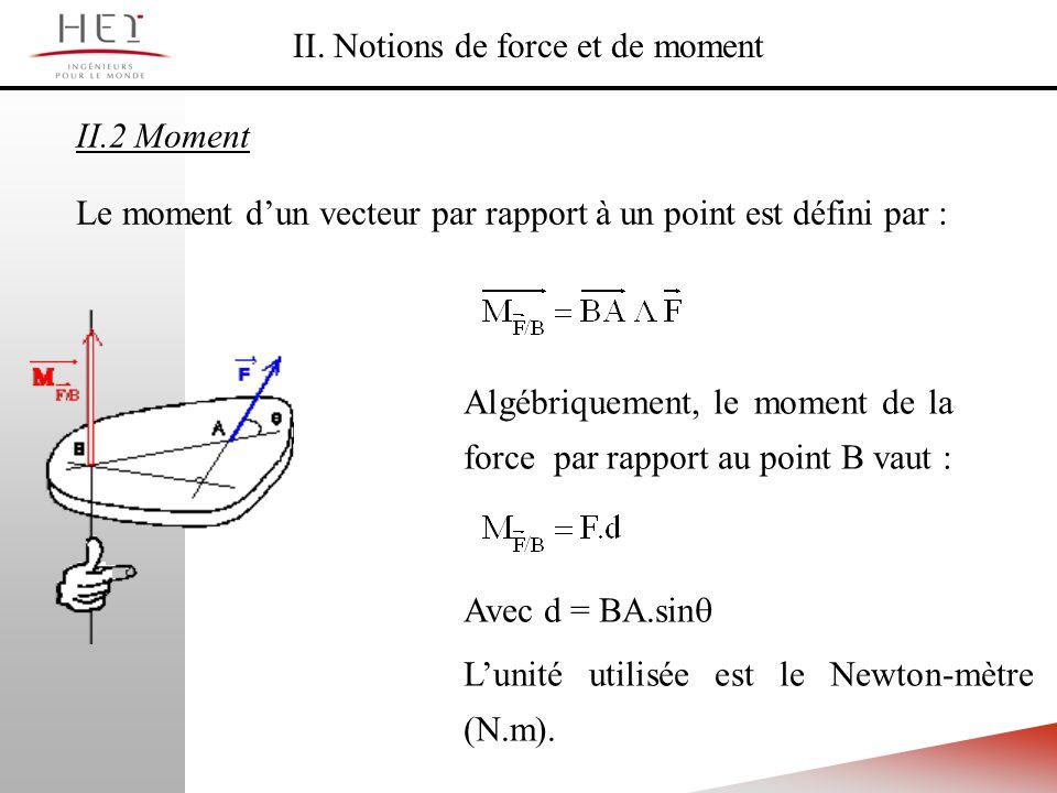 II. Notions de force et de moment II.2 Moment Le moment dun vecteur par rapport à un point est défini par : Algébriquement, le moment de la force par