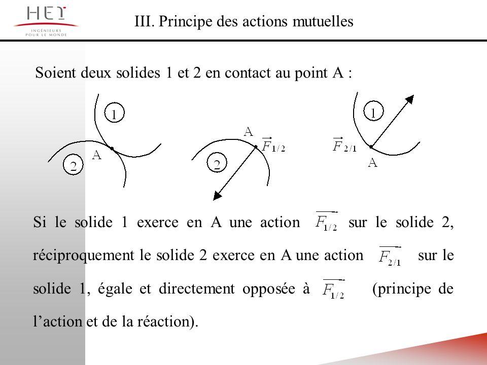 III. Principe des actions mutuelles Soient deux solides 1 et 2 en contact au point A : Si le solide 1 exerce en A une action sur le solide 2, réciproq