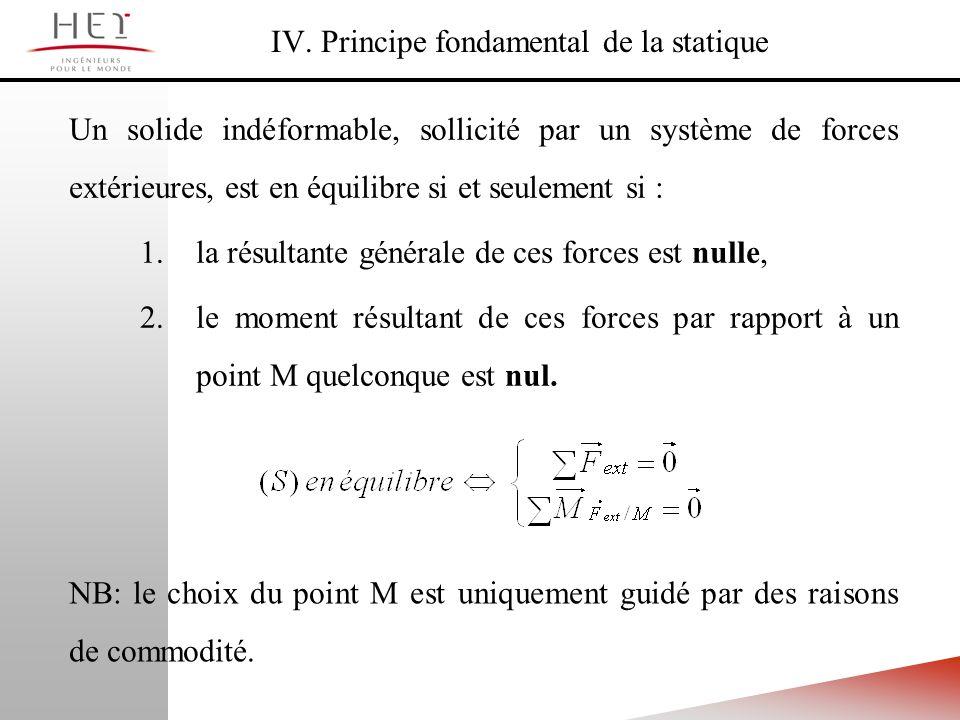 IV. Principe fondamental de la statique Un solide indéformable, sollicité par un système de forces extérieures, est en équilibre si et seulement si :