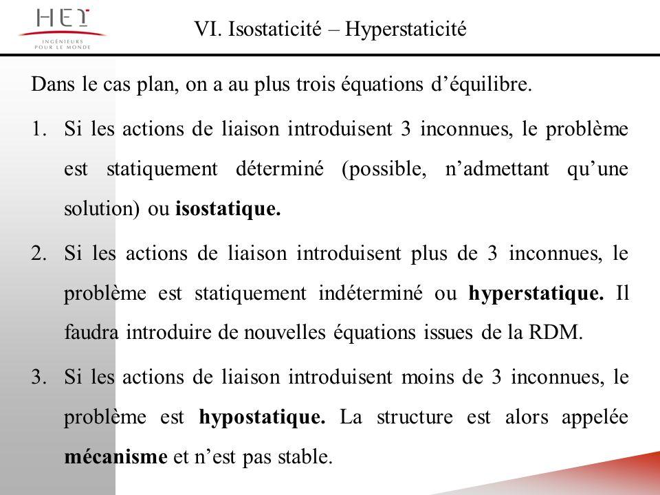 VI. Isostaticité – Hyperstaticité Dans le cas plan, on a au plus trois équations déquilibre. 1.Si les actions de liaison introduisent 3 inconnues, le