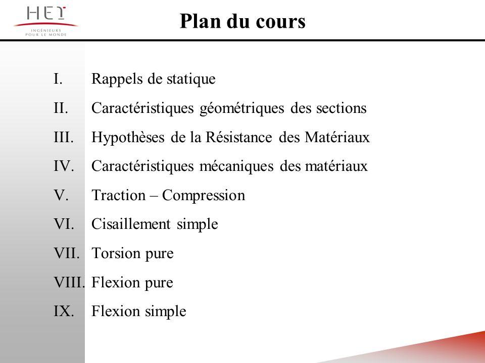 Plan du cours I.Rappels de statique II.Caractéristiques géométriques des sections III.Hypothèses de la Résistance des Matériaux IV.Caractéristiques mé