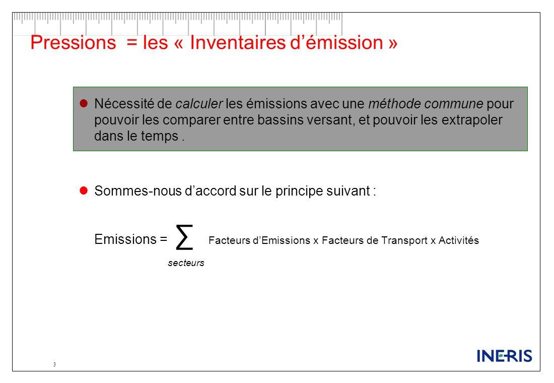 Pressions = les « Inventaires démission » Nécessité de calculer les émissions avec une méthode commune pour pouvoir les comparer entre bassins versant, et pouvoir les extrapoler dans le temps.