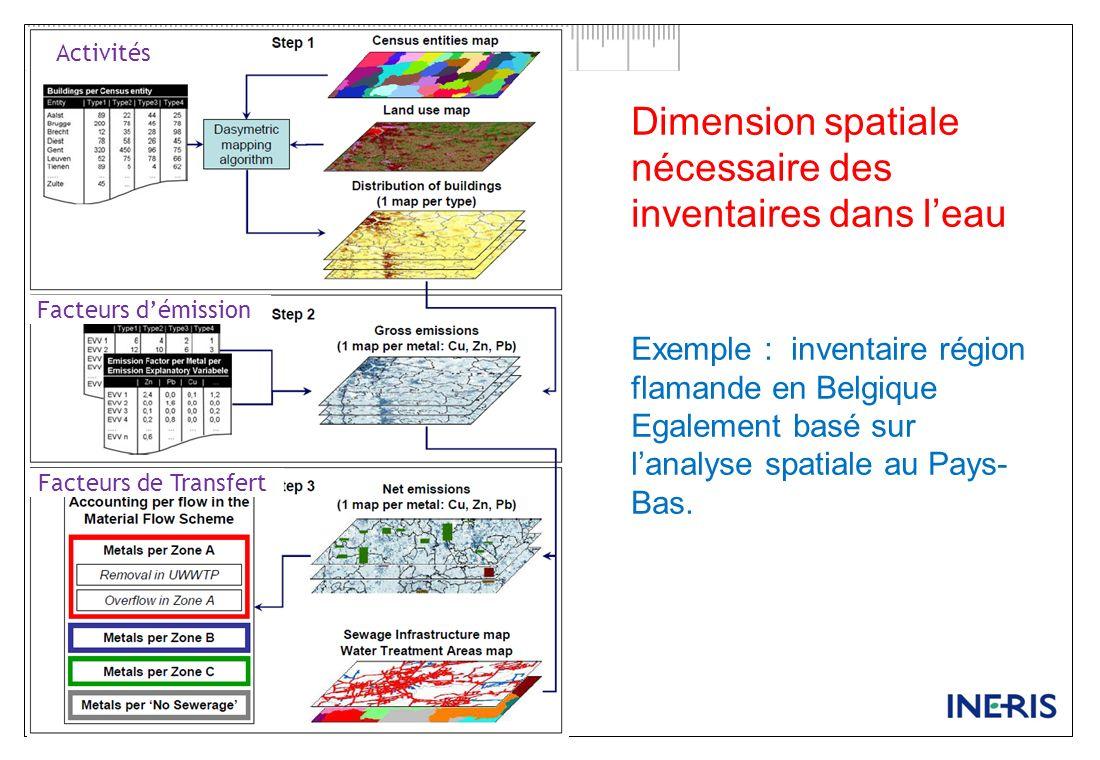 Dimension spatiale nécessaire des inventaires dans leau Exemple : inventaire région flamande en Belgique Egalement basé sur lanalyse spatiale au Pays- Bas.