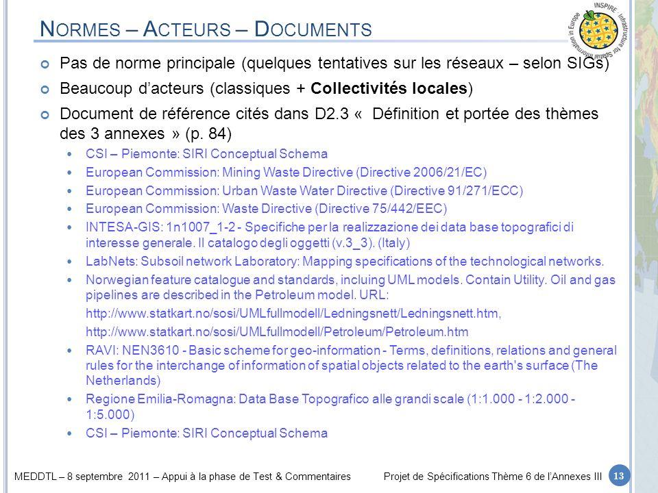 MEDDTL – 8 septembre 2011 – Appui à la phase de Test & CommentairesProjet de Spécifications Thème 6 de lAnnexes III N ORMES – A CTEURS – D OCUMENTS Pa