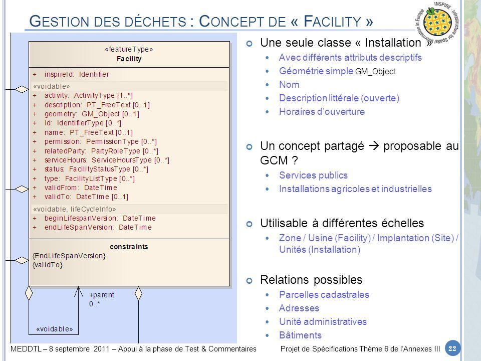 MEDDTL – 8 septembre 2011 – Appui à la phase de Test & CommentairesProjet de Spécifications Thème 6 de lAnnexes III G ESTION DES DÉCHETS : C ONCEPT DE