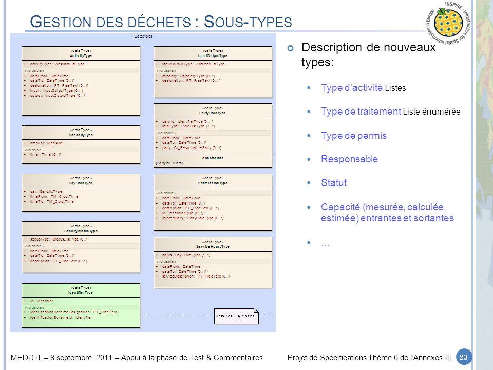 MEDDTL – 8 septembre 2011 – Appui à la phase de Test & CommentairesProjet de Spécifications Thème 6 de lAnnexes III G ESTION DES DÉCHETS : S OUS - TYP