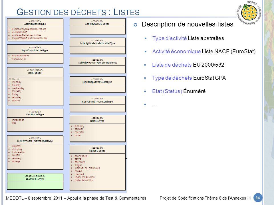 MEDDTL – 8 septembre 2011 – Appui à la phase de Test & CommentairesProjet de Spécifications Thème 6 de lAnnexes III G ESTION DES DÉCHETS : L ISTES Des