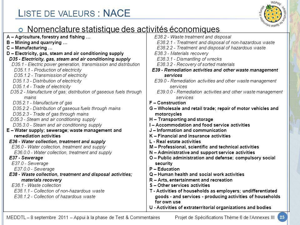 MEDDTL – 8 septembre 2011 – Appui à la phase de Test & CommentairesProjet de Spécifications Thème 6 de lAnnexes III L ISTE DE VALEURS : NACE Nomenclat