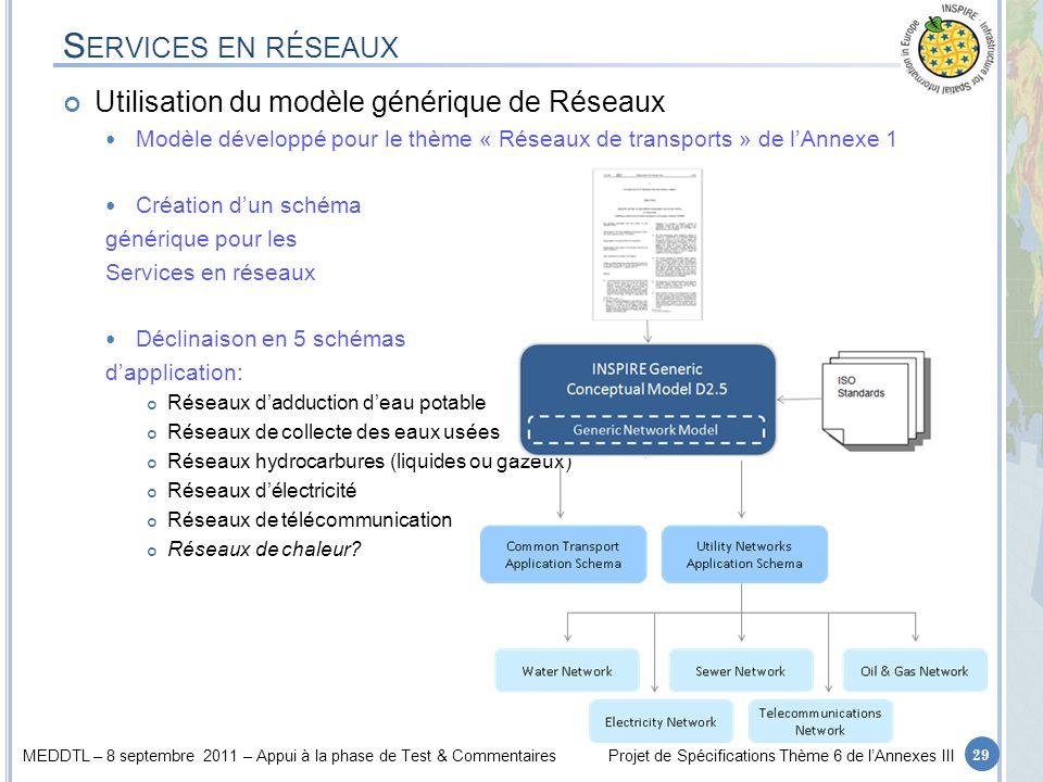 MEDDTL – 8 septembre 2011 – Appui à la phase de Test & CommentairesProjet de Spécifications Thème 6 de lAnnexes III S ERVICES EN RÉSEAUX Utilisation d