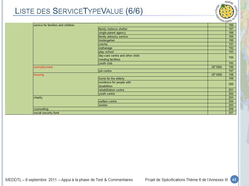 MEDDTL – 8 septembre 2011 – Appui à la phase de Test & CommentairesProjet de Spécifications Thème 6 de lAnnexes III 42 L ISTE DES S ERVICE T YPE V ALU