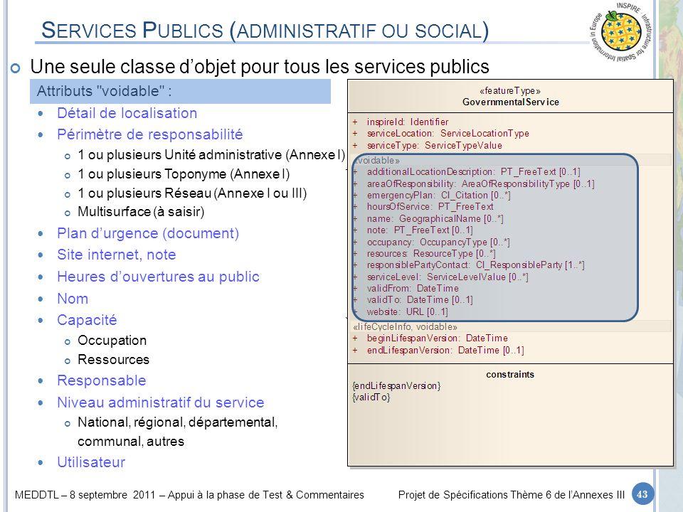 MEDDTL – 8 septembre 2011 – Appui à la phase de Test & CommentairesProjet de Spécifications Thème 6 de lAnnexes III S ERVICES P UBLICS ( ADMINISTRATIF
