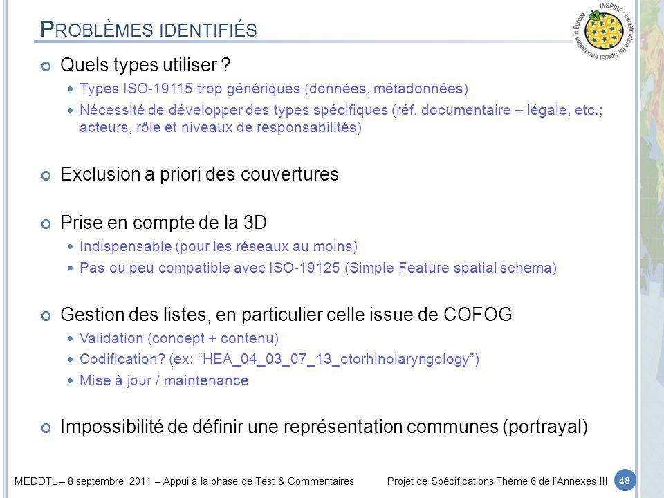 MEDDTL – 8 septembre 2011 – Appui à la phase de Test & CommentairesProjet de Spécifications Thème 6 de lAnnexes III P ROBLÈMES IDENTIFIÉS Quels types