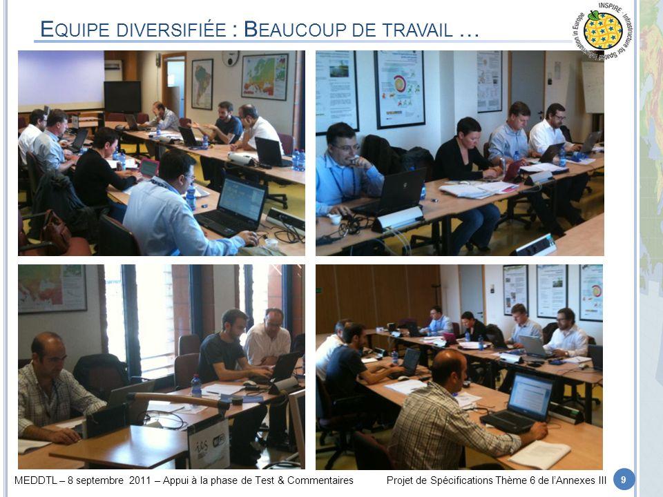 MEDDTL – 8 septembre 2011 – Appui à la phase de Test & CommentairesProjet de Spécifications Thème 6 de lAnnexes III R ÉPARTITION APRÈS 1 ER MEETING 20