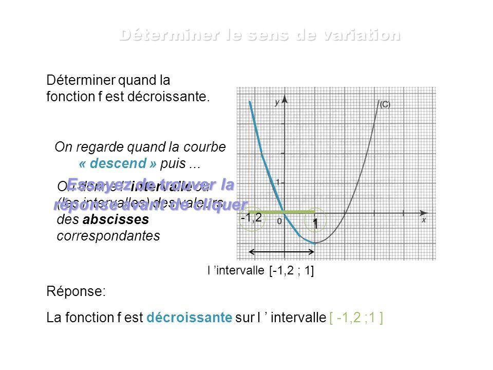 Déterminer graphiquement le minimum de la fonction g. On cherche le point de la courbe le plus « bas » On lit l ordonnée de ce point ; c est le minimu