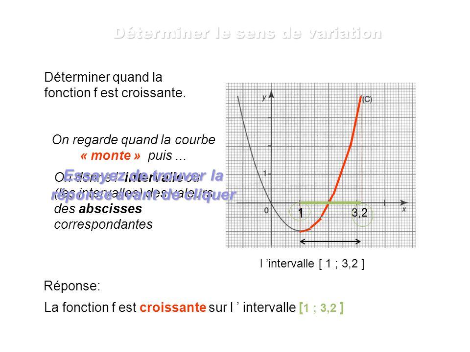 Déterminer quand la fonction f est décroissante. On regarde quand la courbe « descend » puis... On donne l intervalle ou (les intervalles) des valeurs