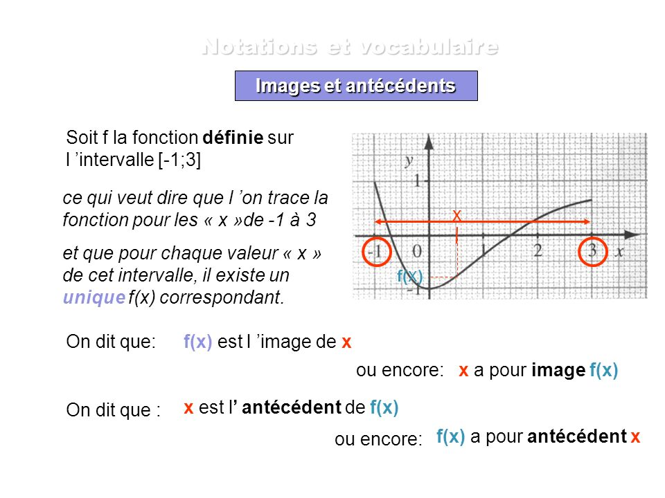 On dit que: Soit f la fonction définie sur l intervalle [-1;3] ce qui veut dire que l on trace la fonction pour les « x »de -1 à 3 et que pour chaque valeur « x » de cet intervalle, il existe un unique f(x) correspondant.