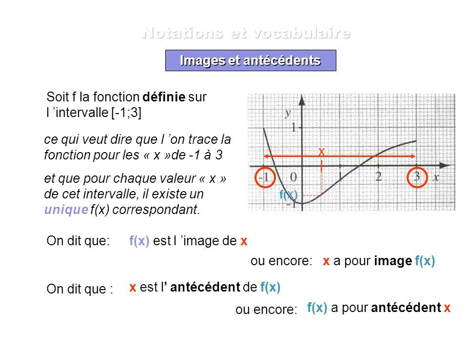 Comment tracer la courbe .