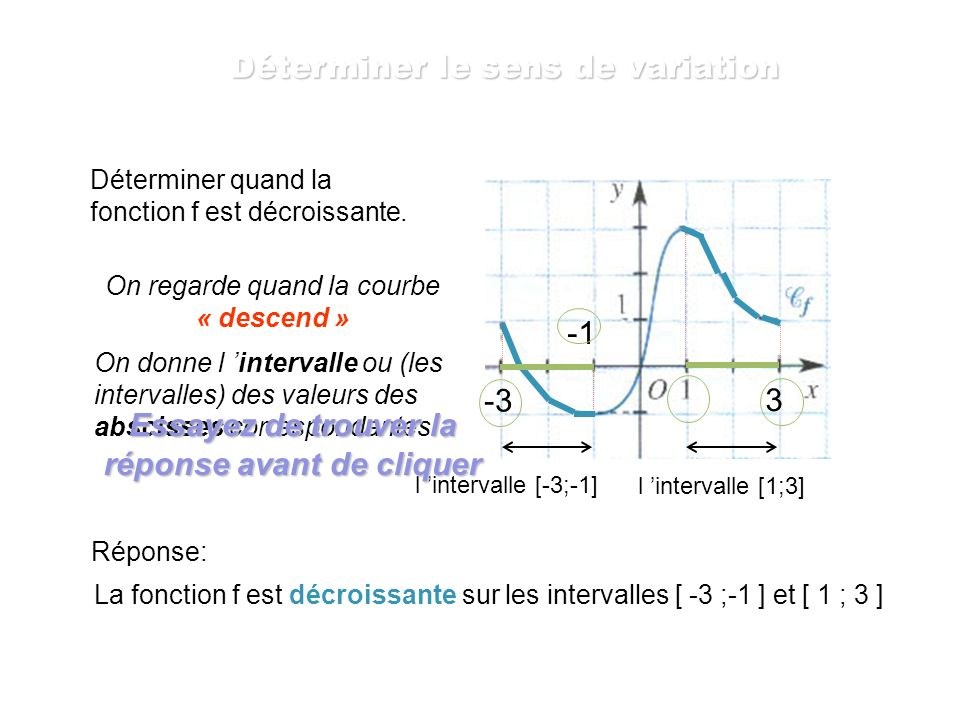 Donner le tableau de variations de la fonction f tracée ci-contre. 3 5 11 9 13 0 0 3 5 9 11 13 x 9 2 1 3 f(x) Ici on indique les valeurs des abscisses