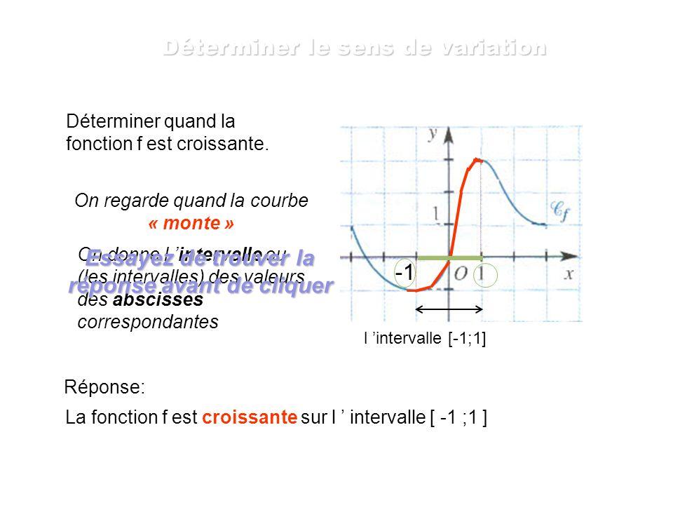 Déterminer quand la fonction f est décroissante. On regarde quand la courbe « descend » On donne l intervalle ou (les intervalles) des valeurs des abs