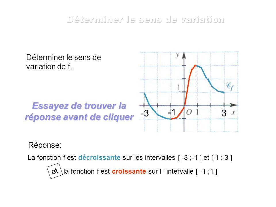 Déterminer quand la fonction f est croissante. On regarde quand la courbe « monte » On donne l intervalle ou (les intervalles) des valeurs des absciss