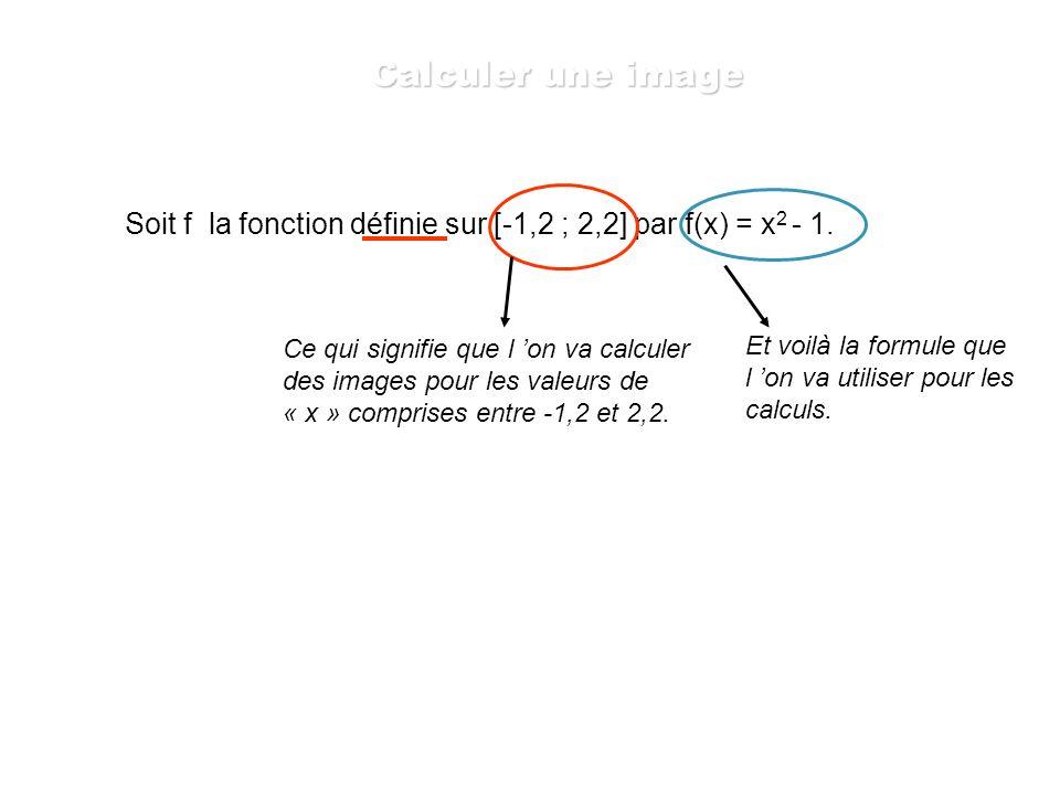 x -2-0,500,512 f(x) 521,251 25 f (x) = x 2 + 1 x 0 1 0,5 1 -0,5 -2 5 f(x)f(x) On place ce point de coordonnées -2 et 5