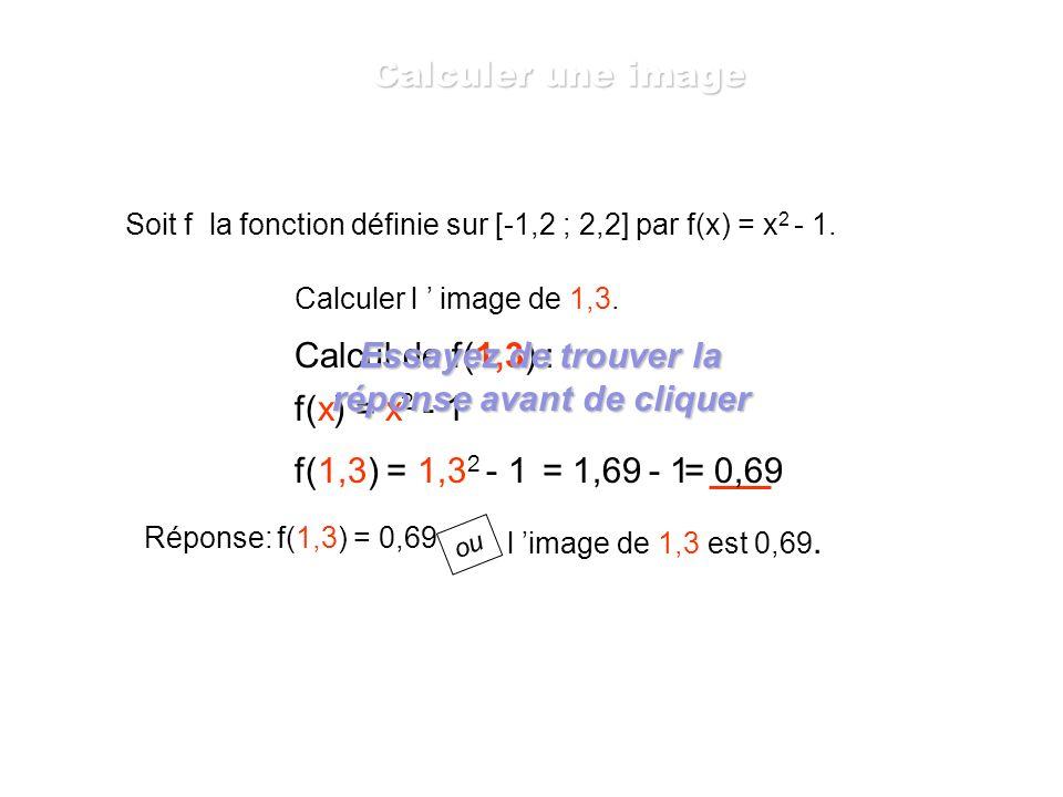 Soit f la fonction définie sur [-1,2 ; 2,2] par f(x) = x 2 - 1. Calculer l image de 0. Ce qui signifie calculer f(0). f(x) = x 2 - 1 f(0) = 0 2 - 1= 0