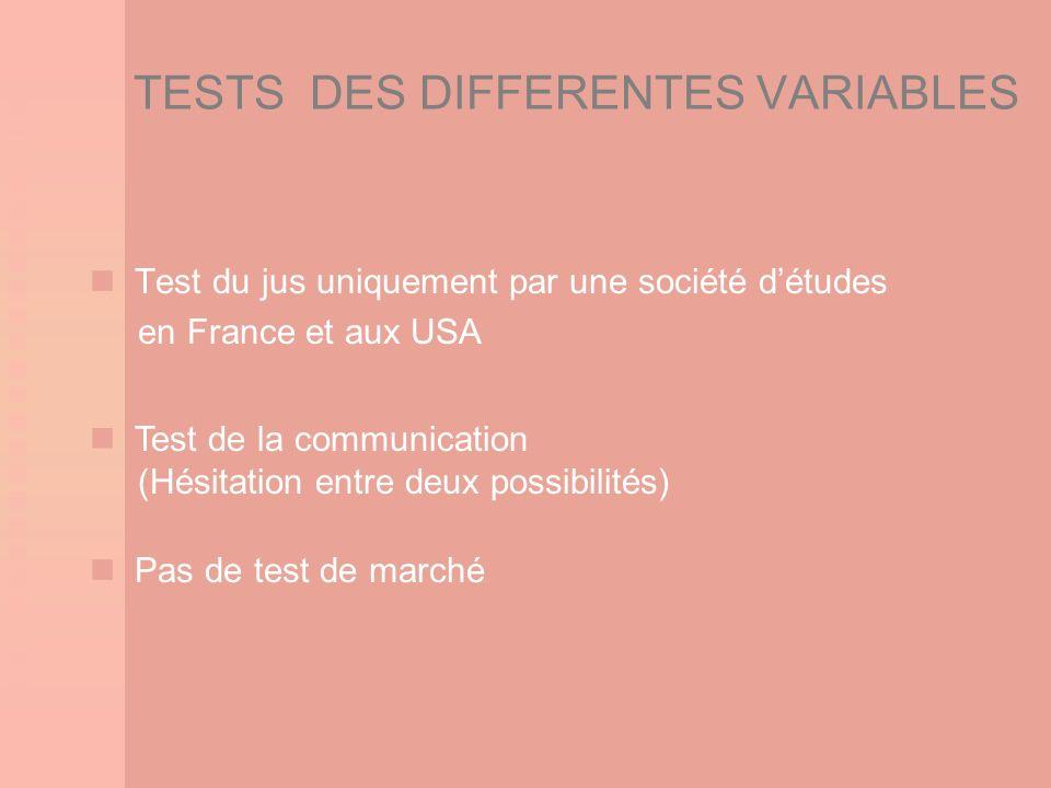 TESTS DES DIFFERENTES VARIABLES Test du jus uniquement par une société détudes en France et aux USA Test de la communication (Hésitation entre deux po