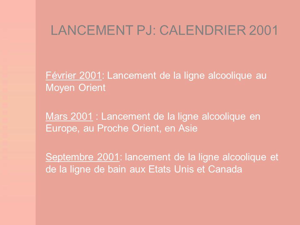 LANCEMENT PJ: CALENDRIER 2001 Février 2001: Lancement de la ligne alcoolique au Moyen Orient Mars 2001 : Lancement de la ligne alcoolique en Europe, a