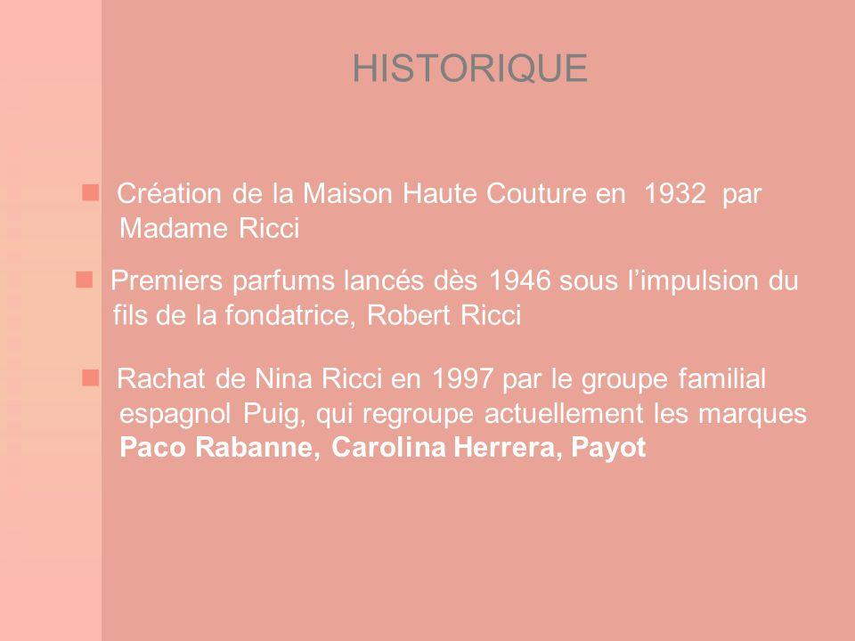 HISTORIQUE Rachat de Nina Ricci en 1997 par le groupe familial espagnol Puig, qui regroupe actuellement les marques Paco Rabanne, Carolina Herrera, Pa