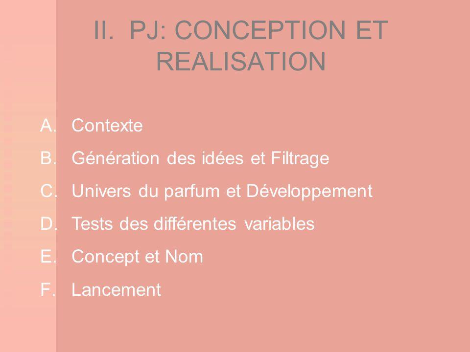 II. PJ: CONCEPTION ET REALISATION A.Contexte B.Génération des idées et Filtrage C.Univers du parfum et Développement D.Tests des différentes variables
