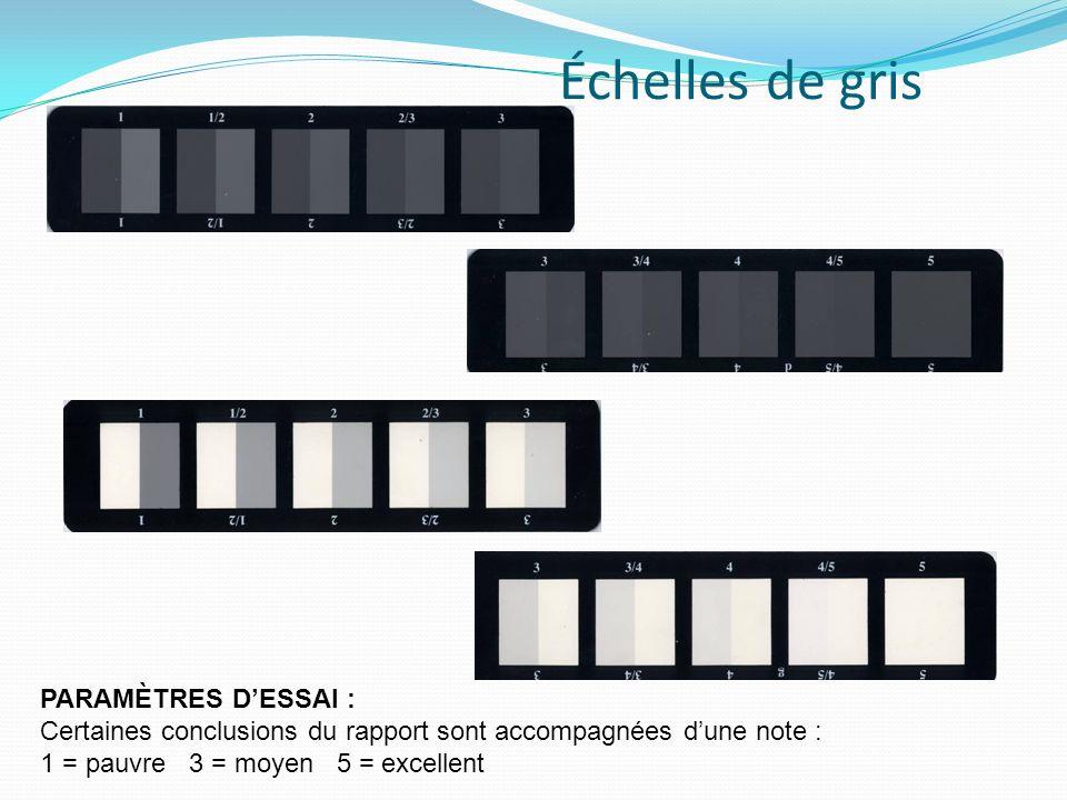 Échelles de gris PARAMÈTRES DESSAI : Certaines conclusions du rapport sont accompagnées dune note : 1 = pauvre 3 = moyen 5 = excellent