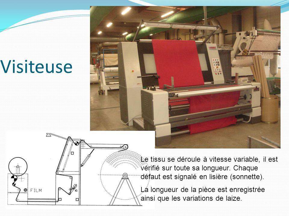 Visiteuse Le tissu se déroule à vitesse variable, il est vérifié sur toute sa longueur. Chaque défaut est signalé en lisière (sonnette). La longueur d