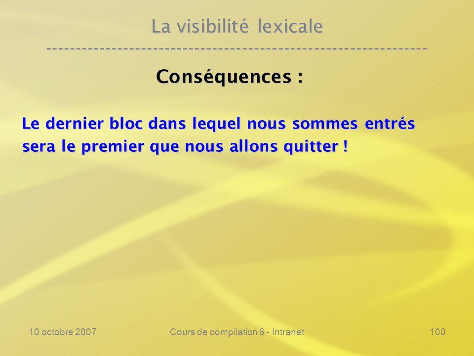 10 octobre 2007Cours de compilation 6 - Intranet100 La visibilité lexicale ---------------------------------------------------------------- Conséquenc