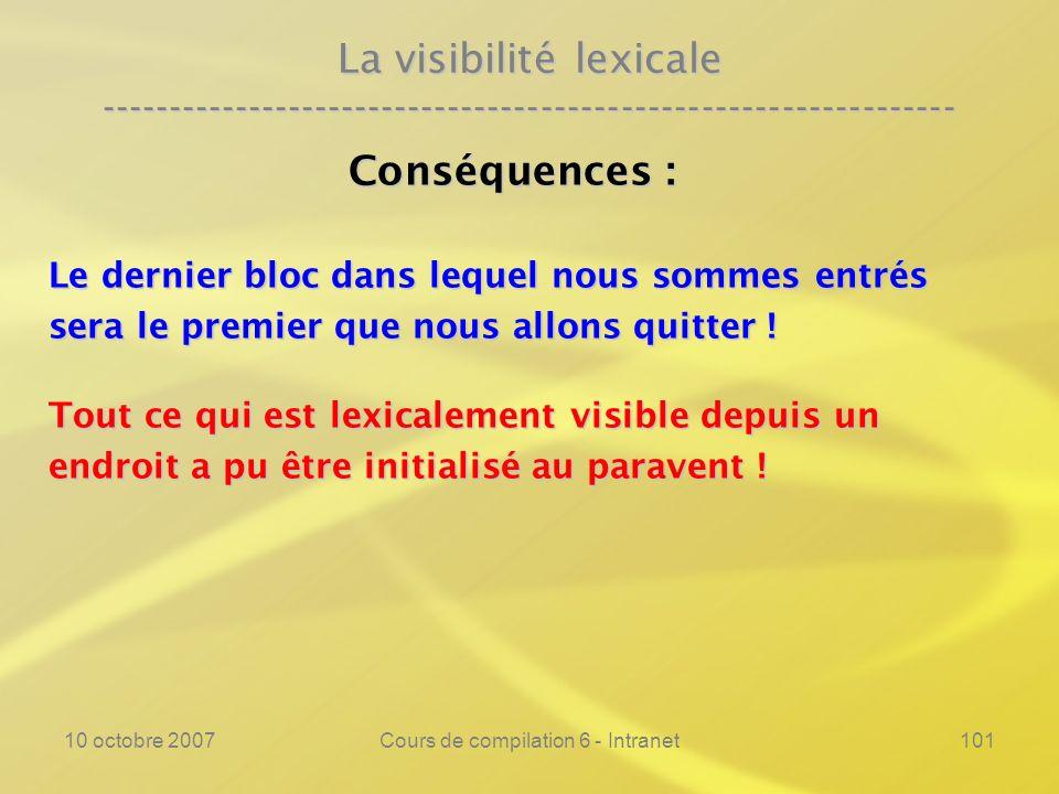 10 octobre 2007Cours de compilation 6 - Intranet101 La visibilité lexicale ---------------------------------------------------------------- Conséquenc