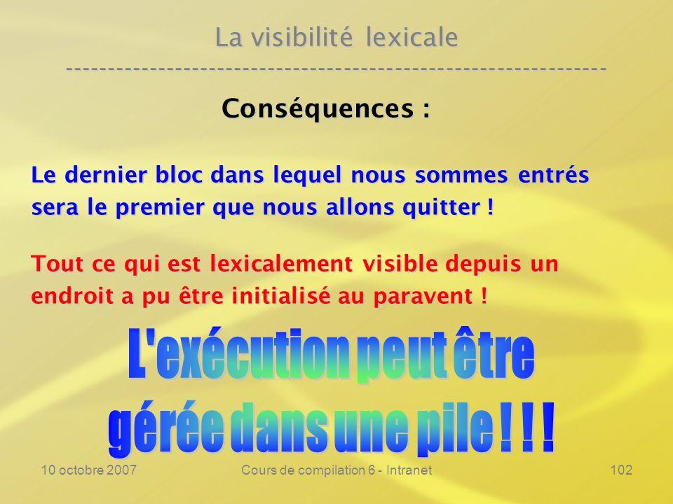 10 octobre 2007Cours de compilation 6 - Intranet102 La visibilité lexicale ---------------------------------------------------------------- Conséquenc