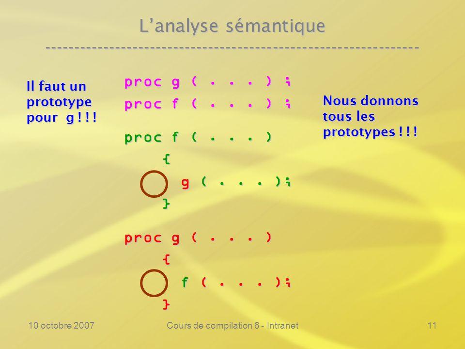 10 octobre 2007Cours de compilation 6 - Intranet11 Lanalyse sémantique ---------------------------------------------------------------- proc g (... )
