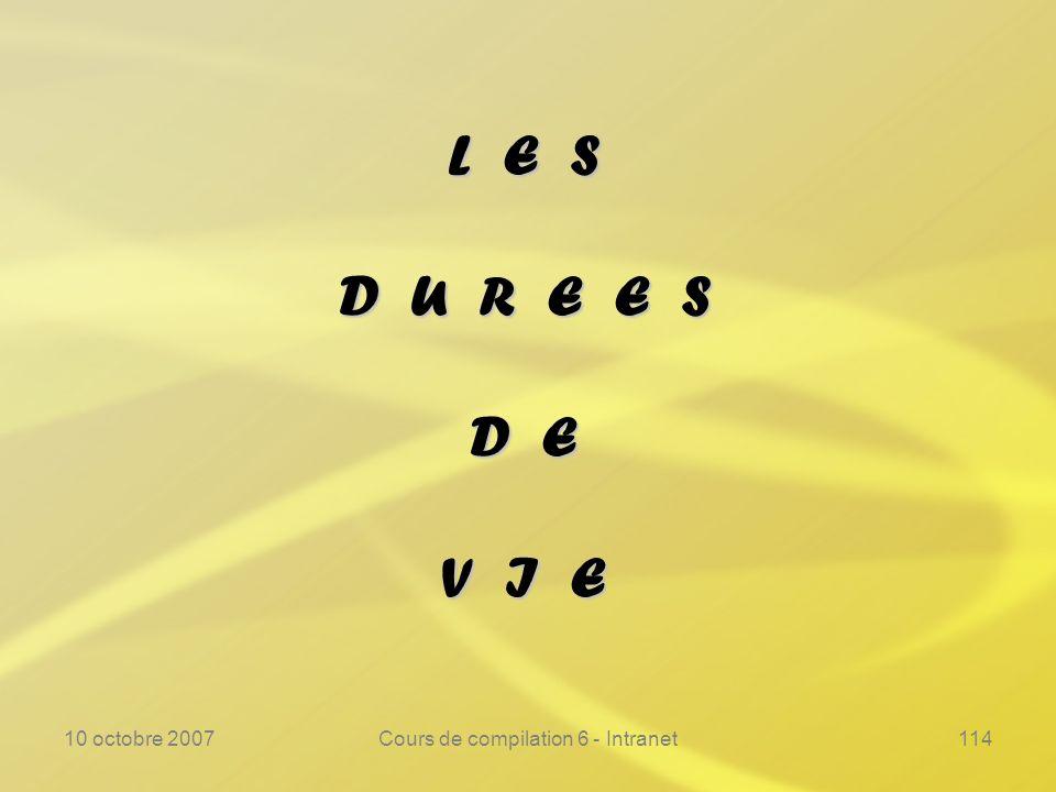 10 octobre 2007Cours de compilation 6 - Intranet114 L E S D U R E E S D E V I E