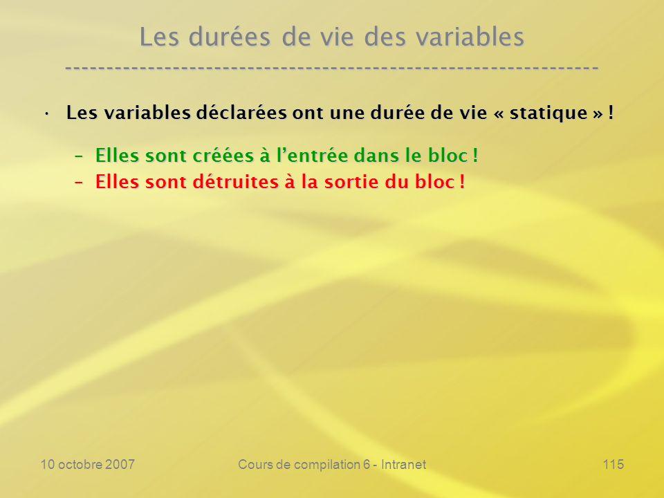 10 octobre 2007Cours de compilation 6 - Intranet115 Les durées de vie des variables ---------------------------------------------------------------- L