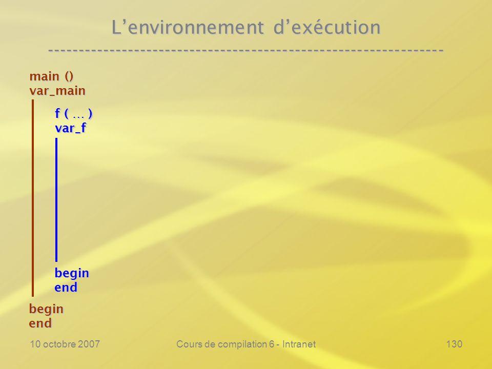10 octobre 2007Cours de compilation 6 - Intranet130 Lenvironnement dexécution ---------------------------------------------------------------- main ()