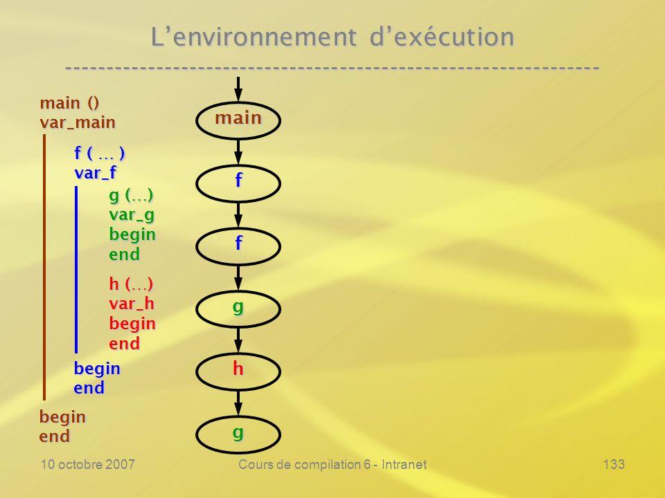 10 octobre 2007Cours de compilation 6 - Intranet133 Lenvironnement dexécution ---------------------------------------------------------------- main ()
