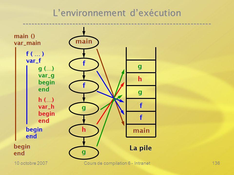 10 octobre 2007Cours de compilation 6 - Intranet136 Lenvironnement dexécution ---------------------------------------------------------------- main ()