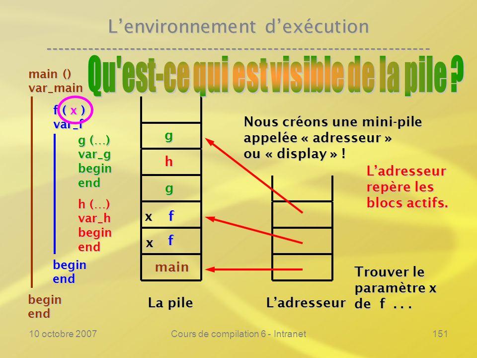 10 octobre 2007Cours de compilation 6 - Intranet151 Lenvironnement dexécution ---------------------------------------------------------------- main ()