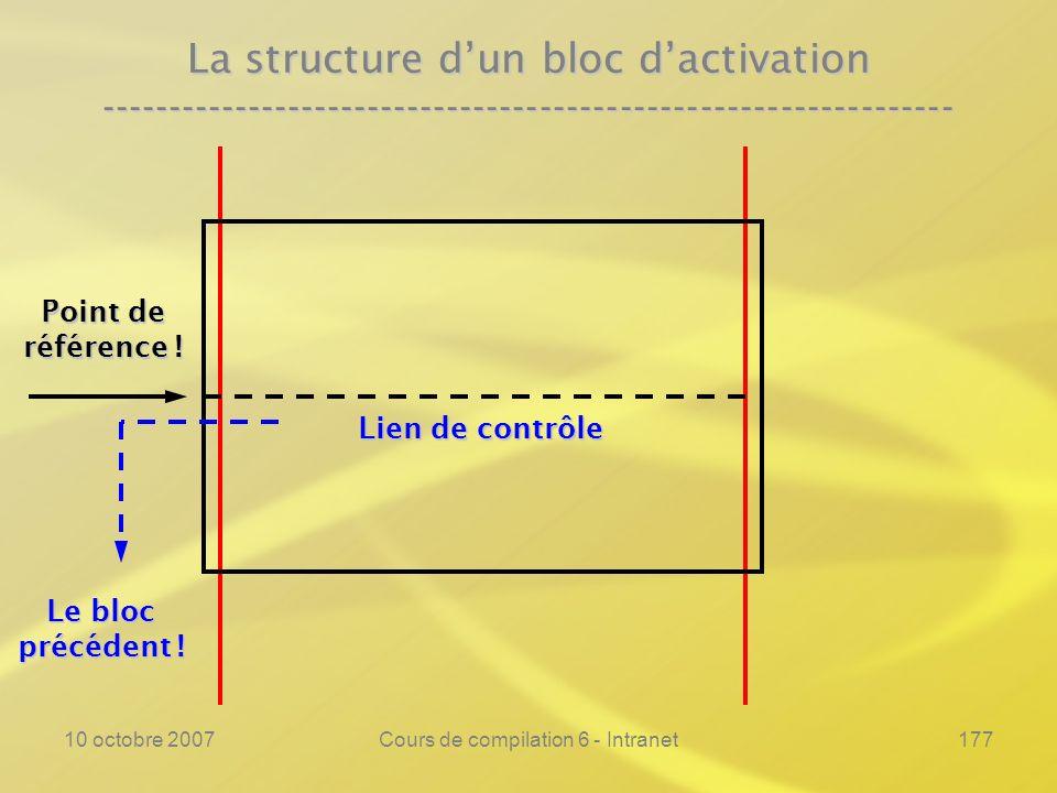 10 octobre 2007Cours de compilation 6 - Intranet177 La structure dun bloc dactivation ----------------------------------------------------------------
