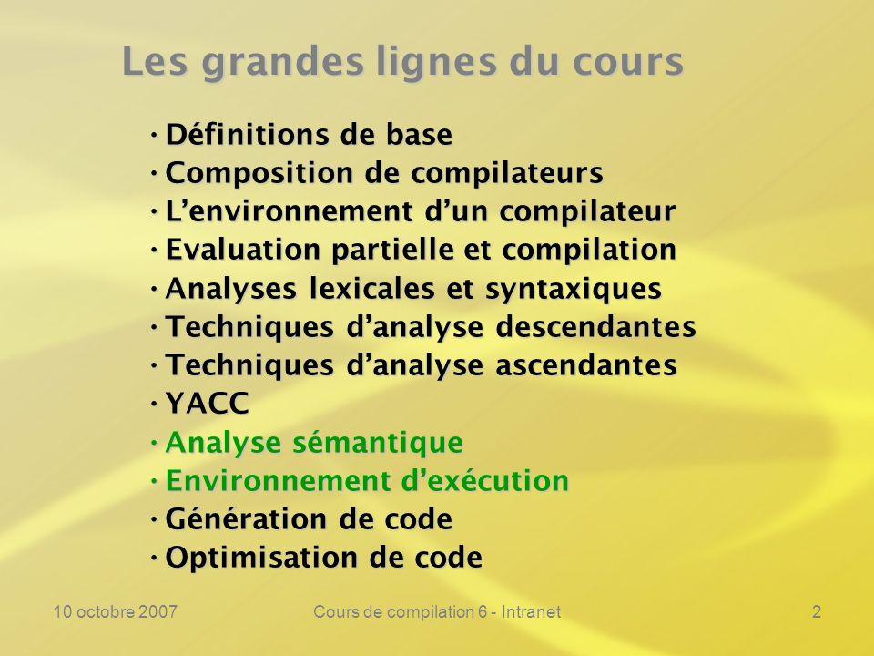 10 octobre 2007Cours de compilation 6 - Intranet2 Les grandes lignes du cours Définitions de base Définitions de base Composition de compilateurs Comp