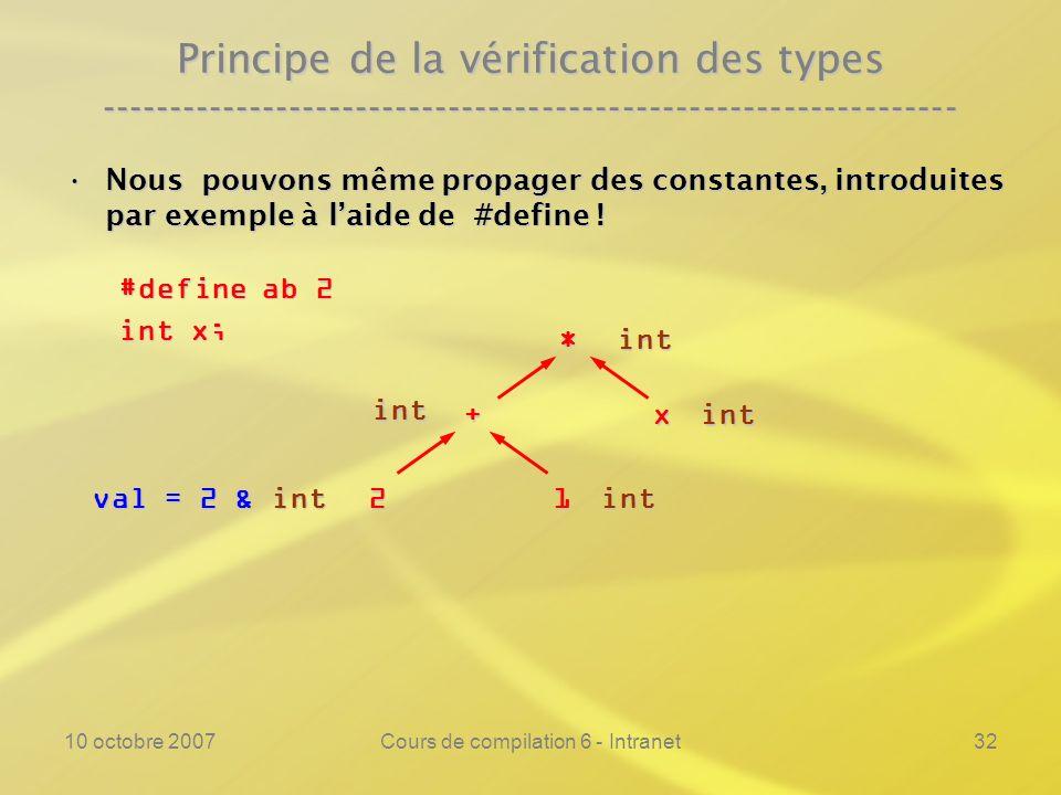 10 octobre 2007Cours de compilation 6 - Intranet32 Principe de la vérification des types -------------------------------------------------------------