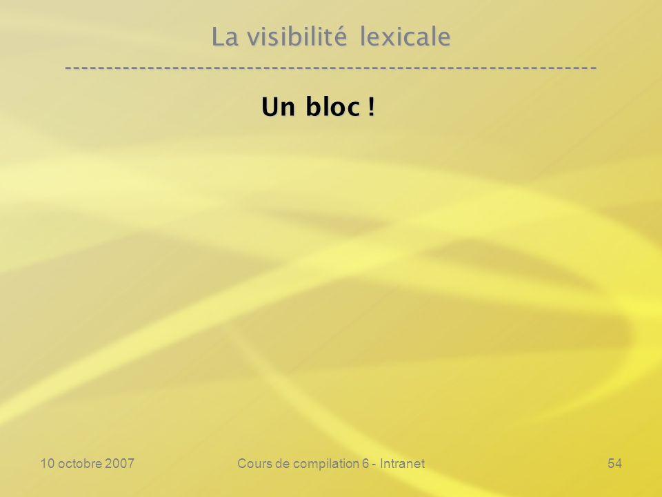 10 octobre 2007Cours de compilation 6 - Intranet54 La visibilité lexicale ---------------------------------------------------------------- Un bloc ! U