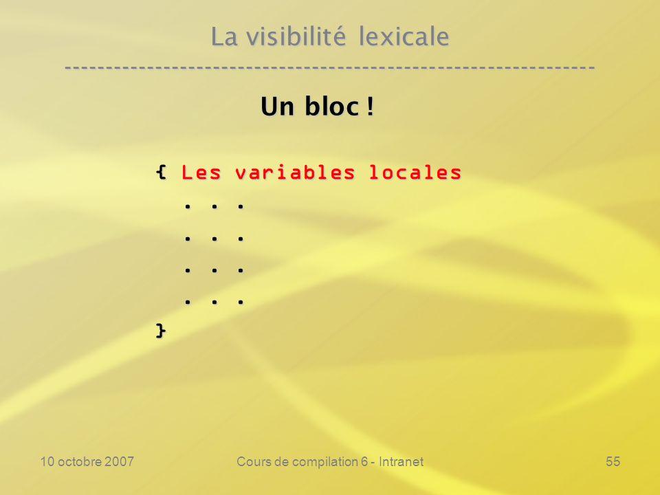 10 octobre 2007Cours de compilation 6 - Intranet55 La visibilité lexicale ---------------------------------------------------------------- Un bloc ! U