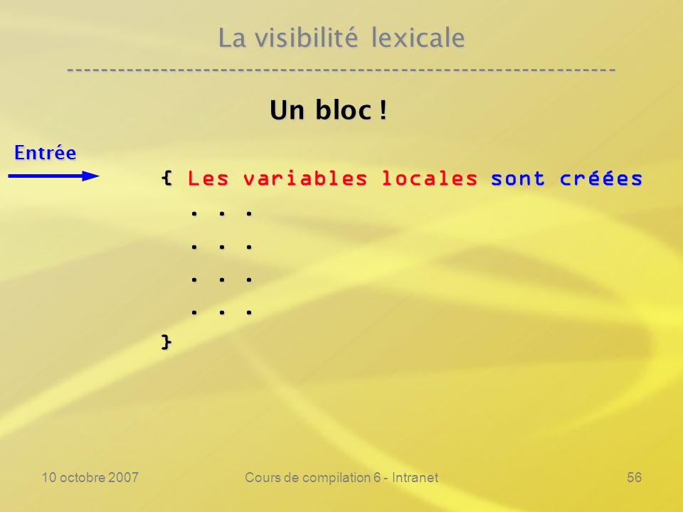 10 octobre 2007Cours de compilation 6 - Intranet56 La visibilité lexicale ---------------------------------------------------------------- Un bloc ! U